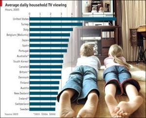 tvwatching