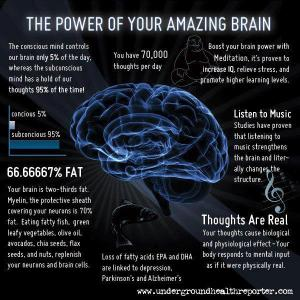 power-of-brain
